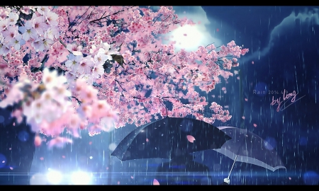 Anime Rain Background Posted By Sarah Anderson