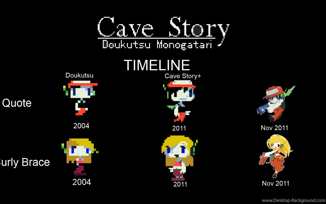 Cave Story Background Posted By Ryan Johnson