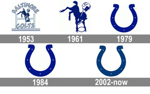 Colts Logo Pictures Posted By Christopher Cunningham