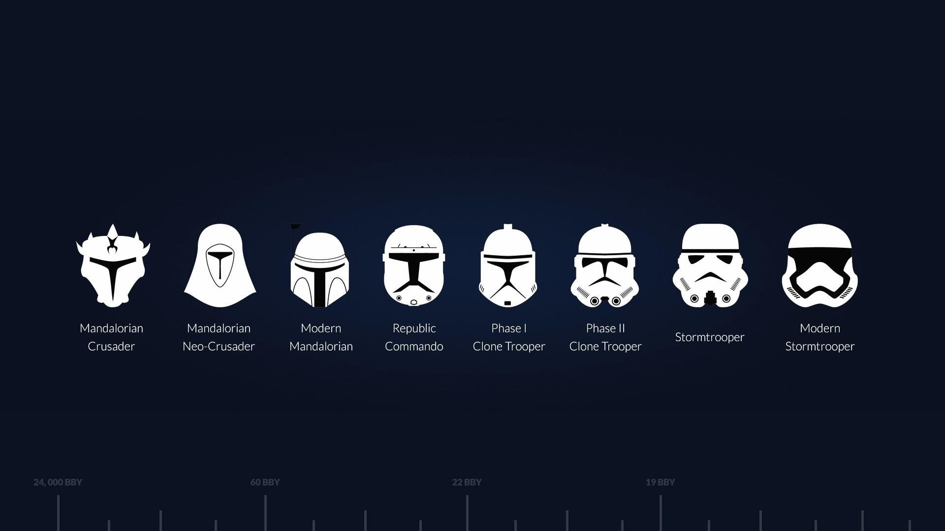 Cool Stormtrooper Wallpaper Posted By Christopher Mercado
