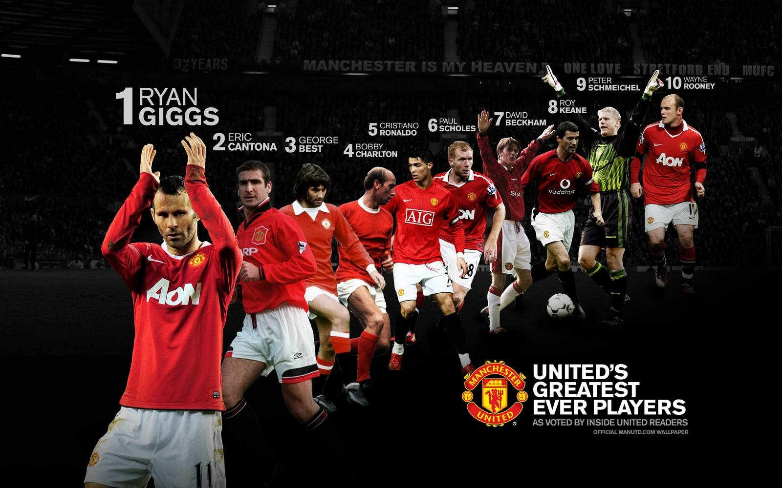 Man United Wallpapers Hd Posted By Ryan Peltier