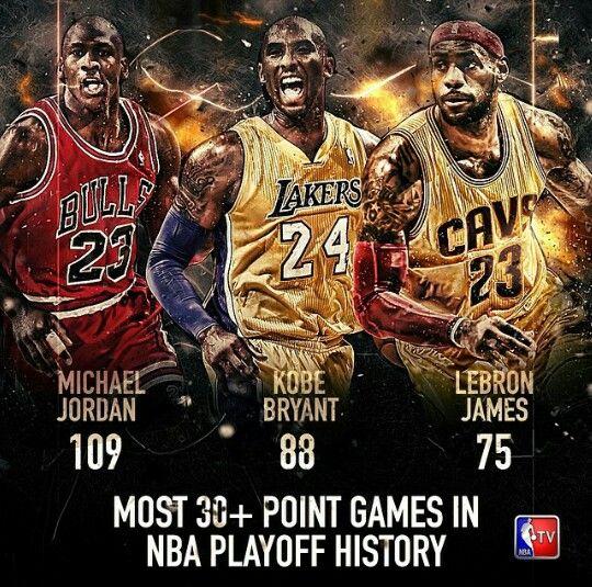 Michael Jordan And Kobe Bryant Wallpaper Posted By Sarah Mercado