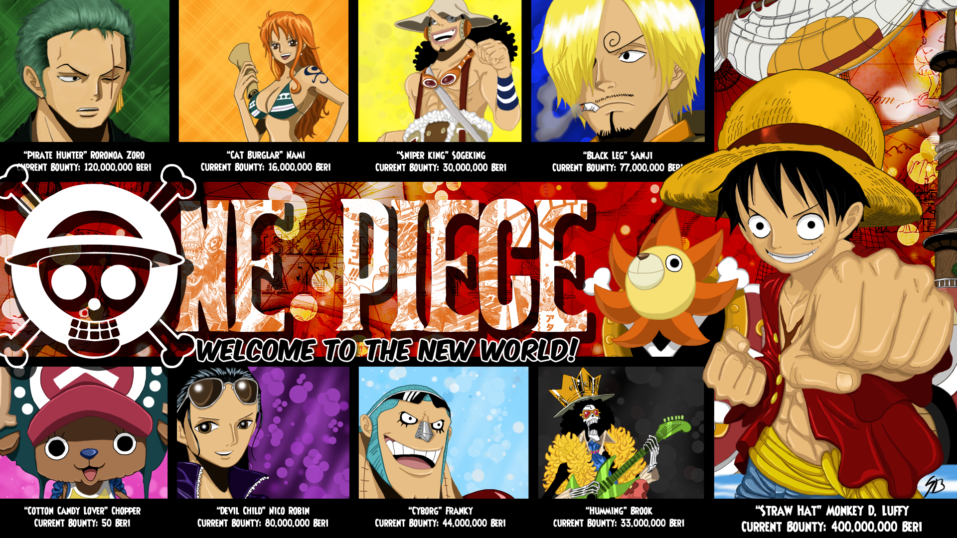 One Piece New World Wallpaper Posted By Ethan Mercado