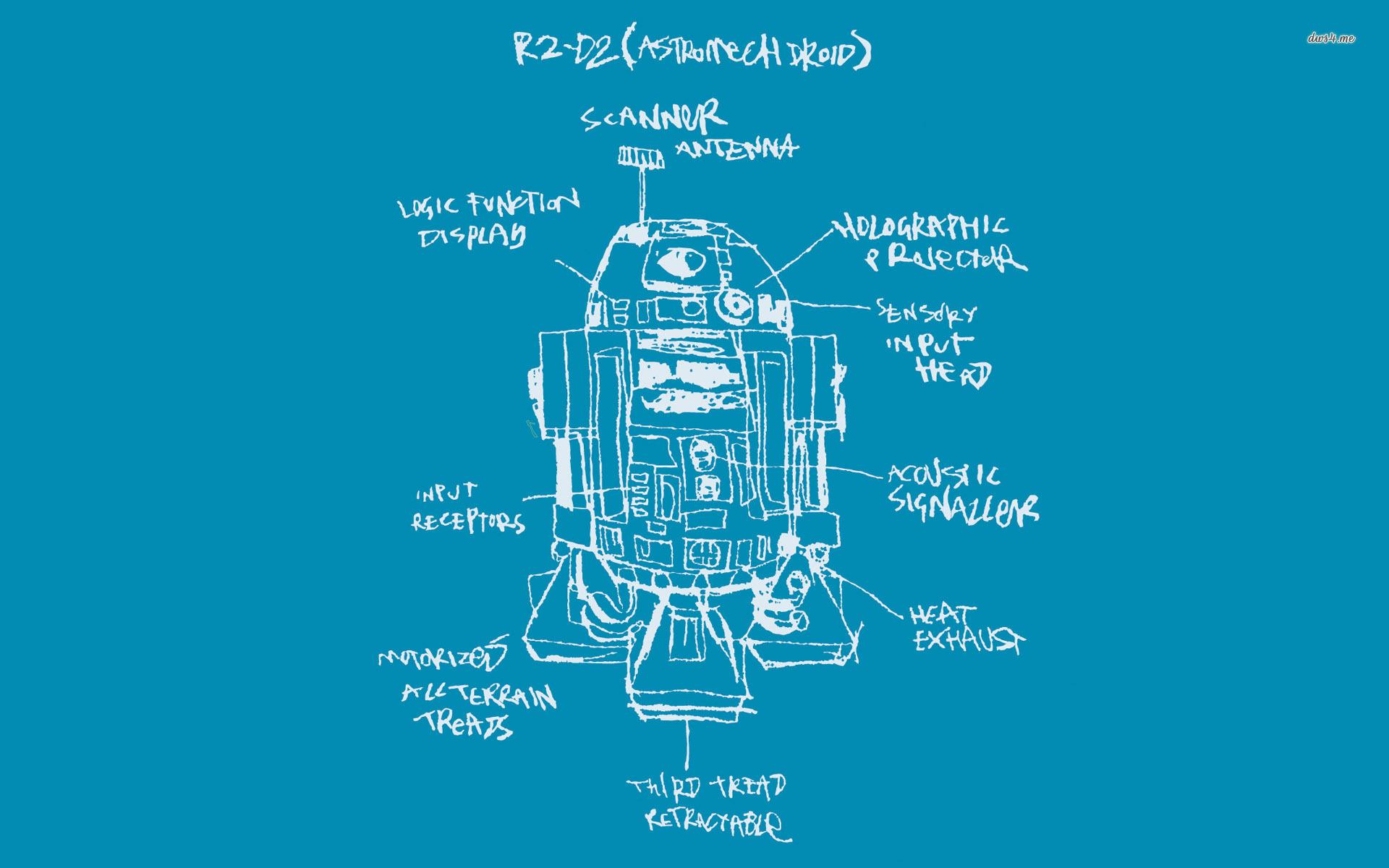 Best 50 R2 D2 iPhone Background on HipWallpaper R2 D2