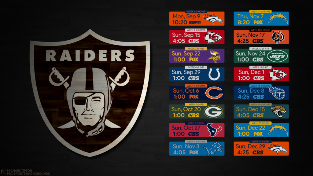 Raiders Pictures Background Posted By Ethan Tremblay