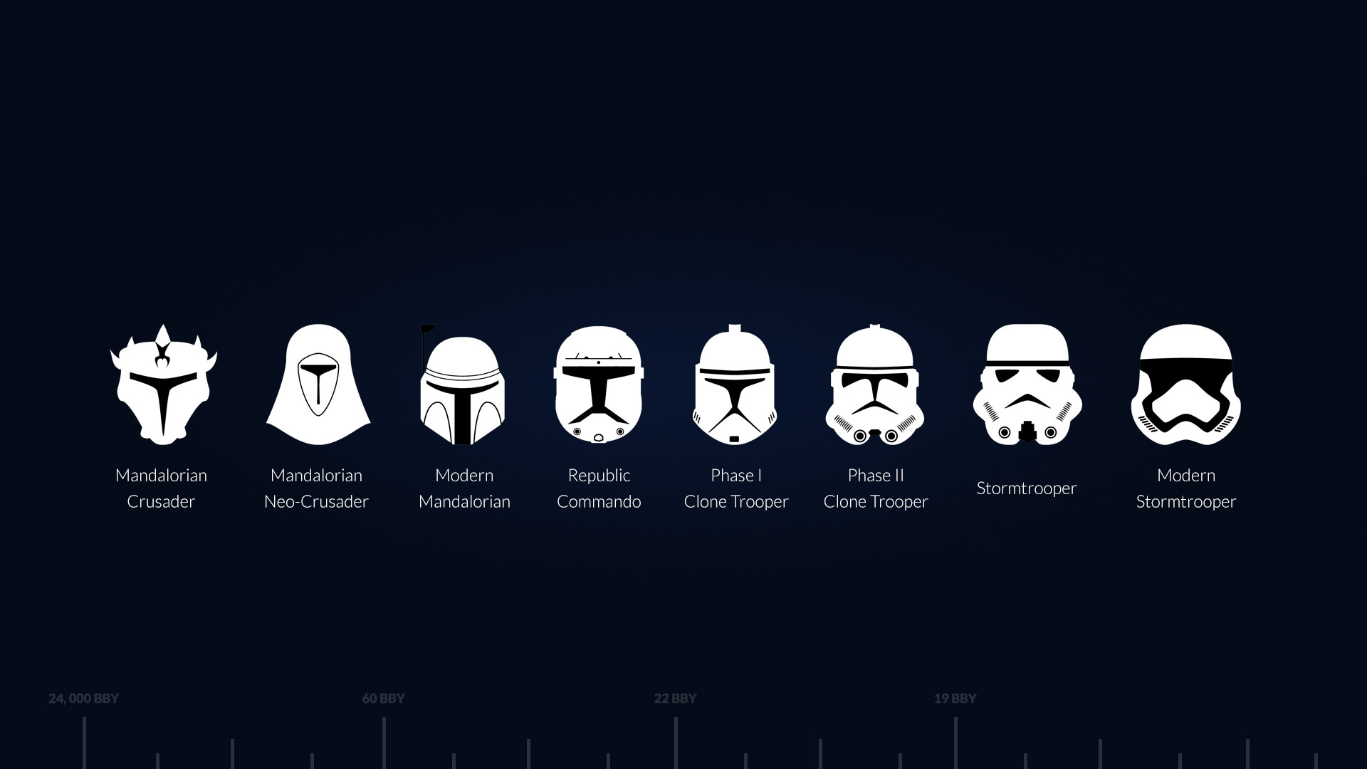 Pictures of Star Wars HD, 1920x1080 px, 27102019 gratis