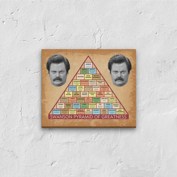 This is a picture of Ron Swanson Pyramid of Greatness Printable Version in i miss you