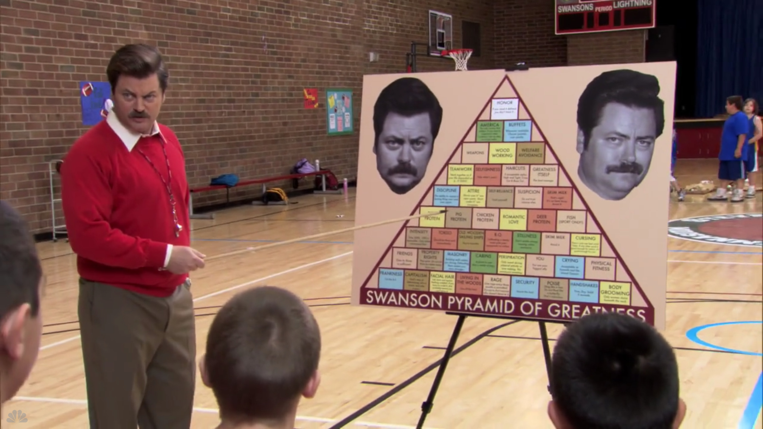 Swanson Pyramid Of Greatness Wallpaper Posted By Zoey Peltier