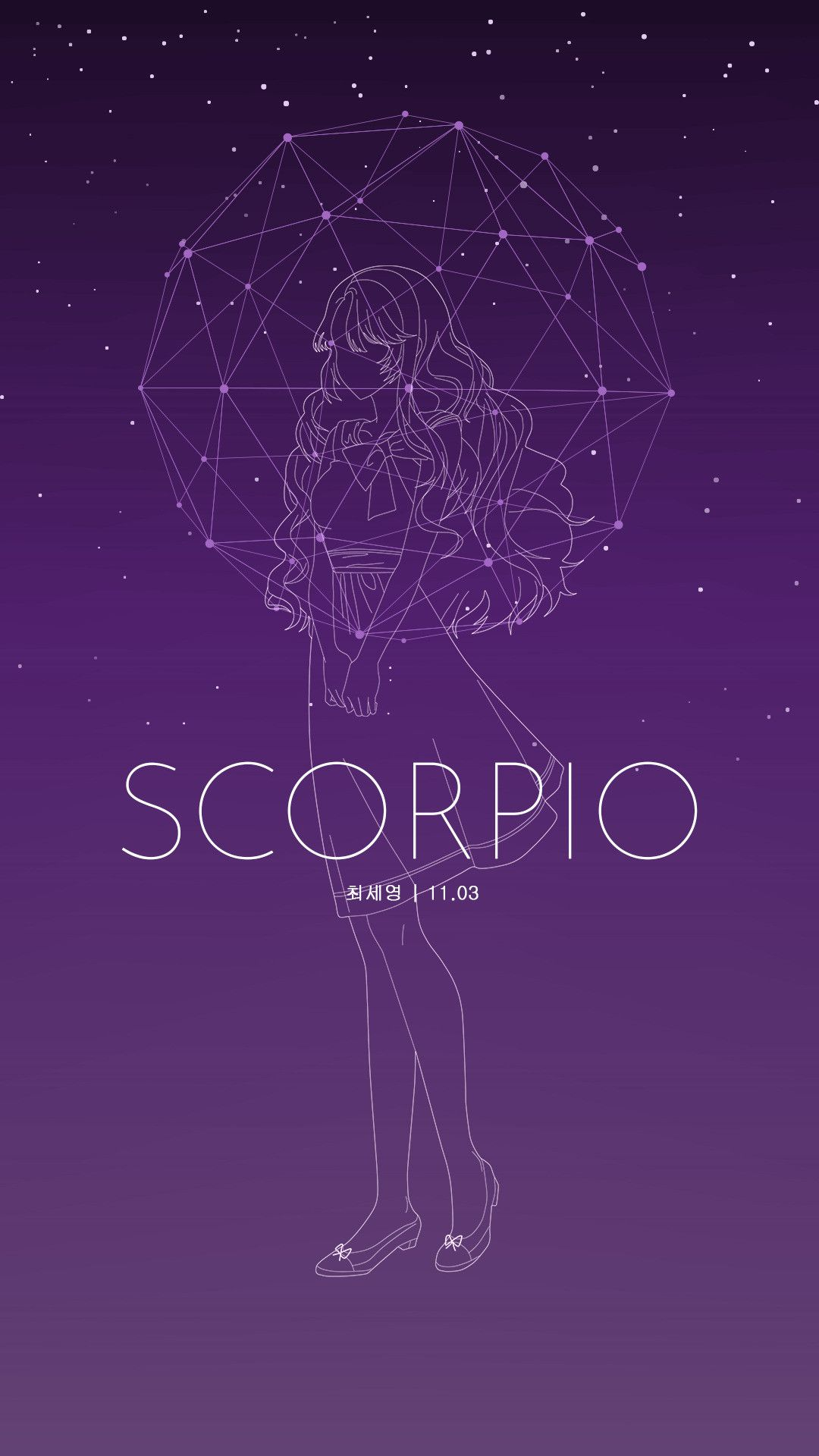 Zodiac Signs Wallpaper Posted By Christopher Anderson
